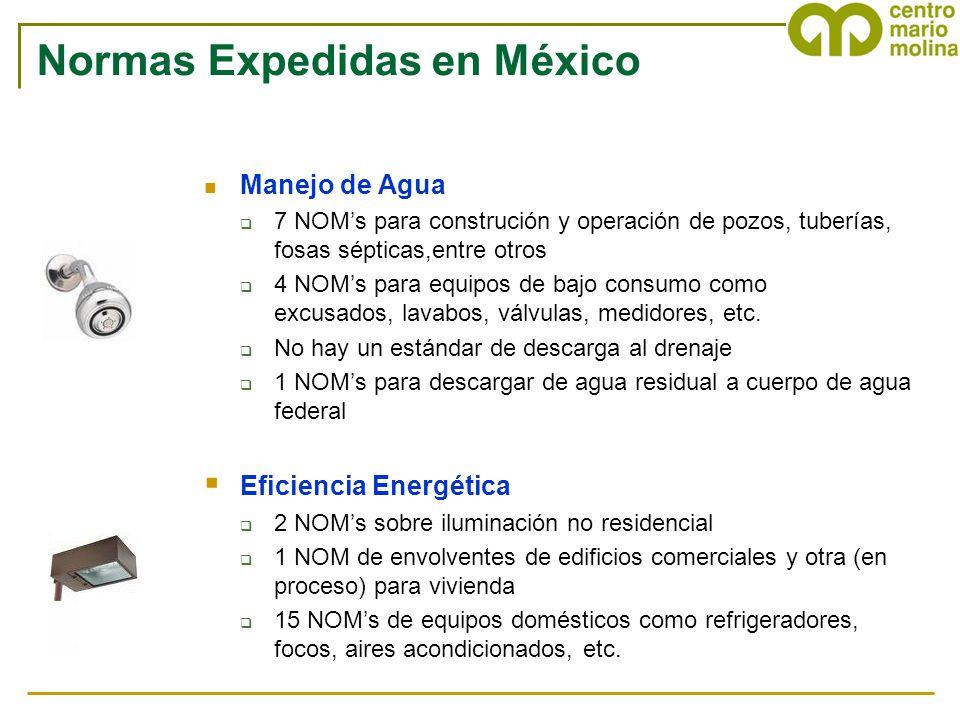 Normas Expedidas en México
