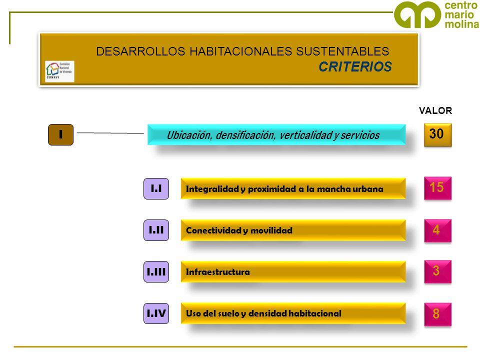 Ubicación, densificación, verticalidad y servicios