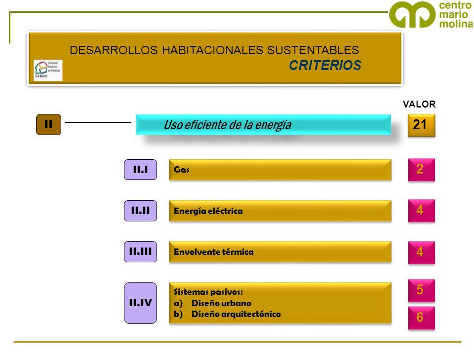 DESARROLLOS HABITACIONALES SUSTENTABLES