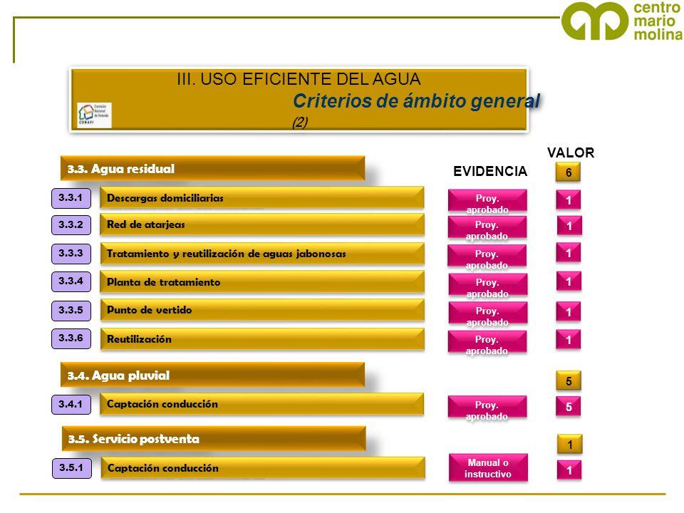 III. USO EFICIENTE DEL AGUA Criterios de ámbito general