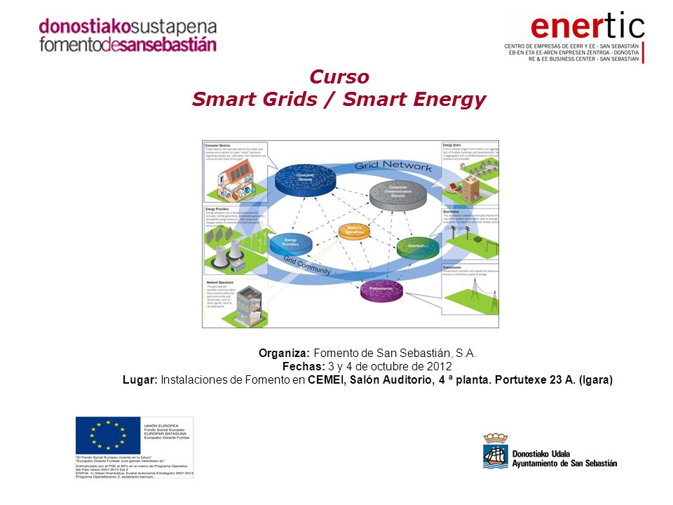 Smart Grids / Smart Energy