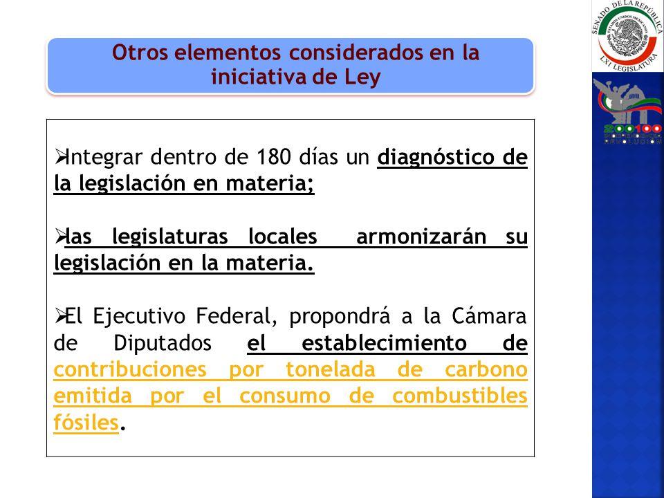 Otros elementos considerados en la iniciativa de Ley