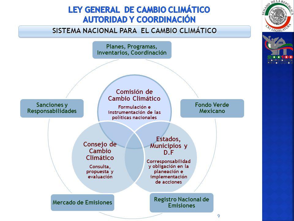 LEY GENERAL DE CAMBIO CLIMÁTICO Autoridad y coordinación