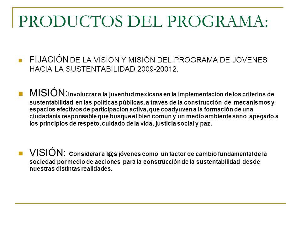PRODUCTOS DEL PROGRAMA: