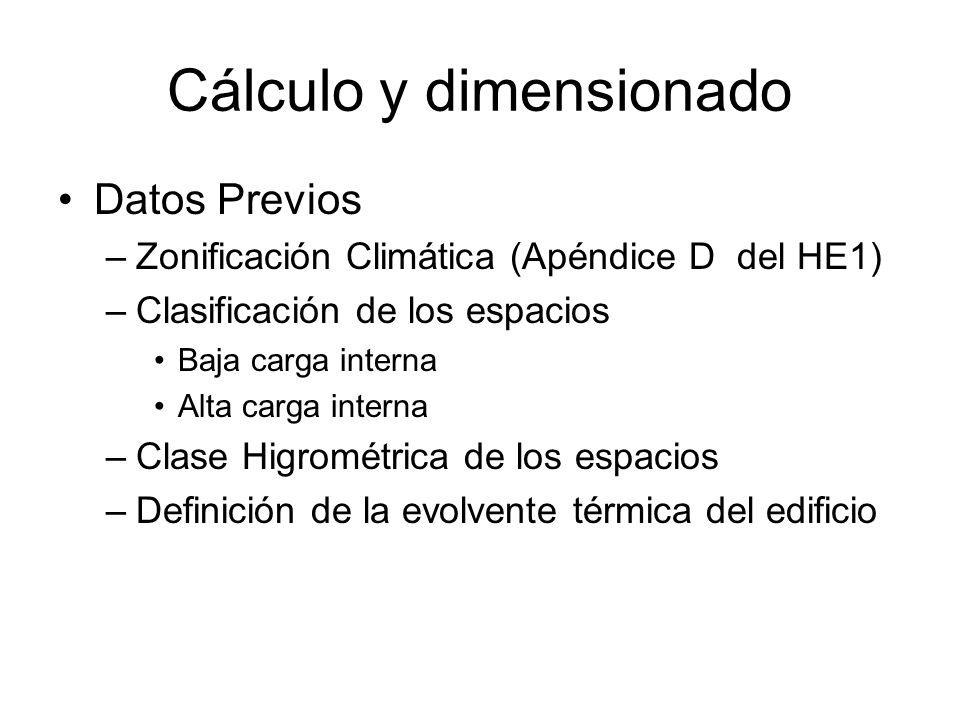 Cálculo y dimensionado