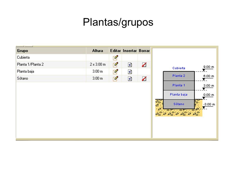 Plantas/grupos