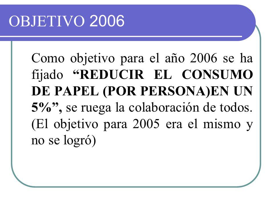 OBJETIVO 2006
