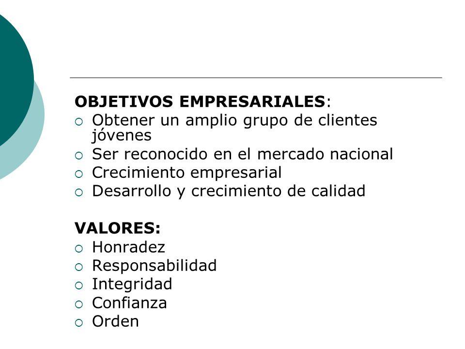 OBJETIVOS EMPRESARIALES: