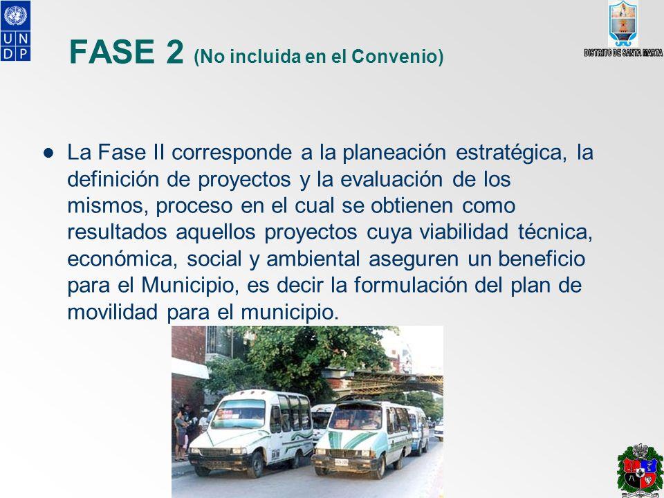 FASE 2 (No incluida en el Convenio)