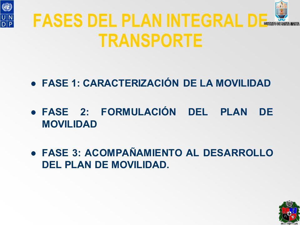 FASES DEL PLAN INTEGRAL DE TRANSPORTE