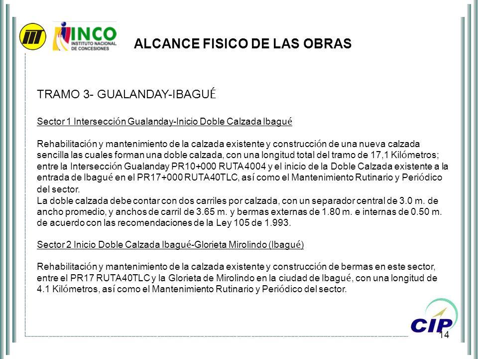 ALCANCE FISICO DE LAS OBRAS