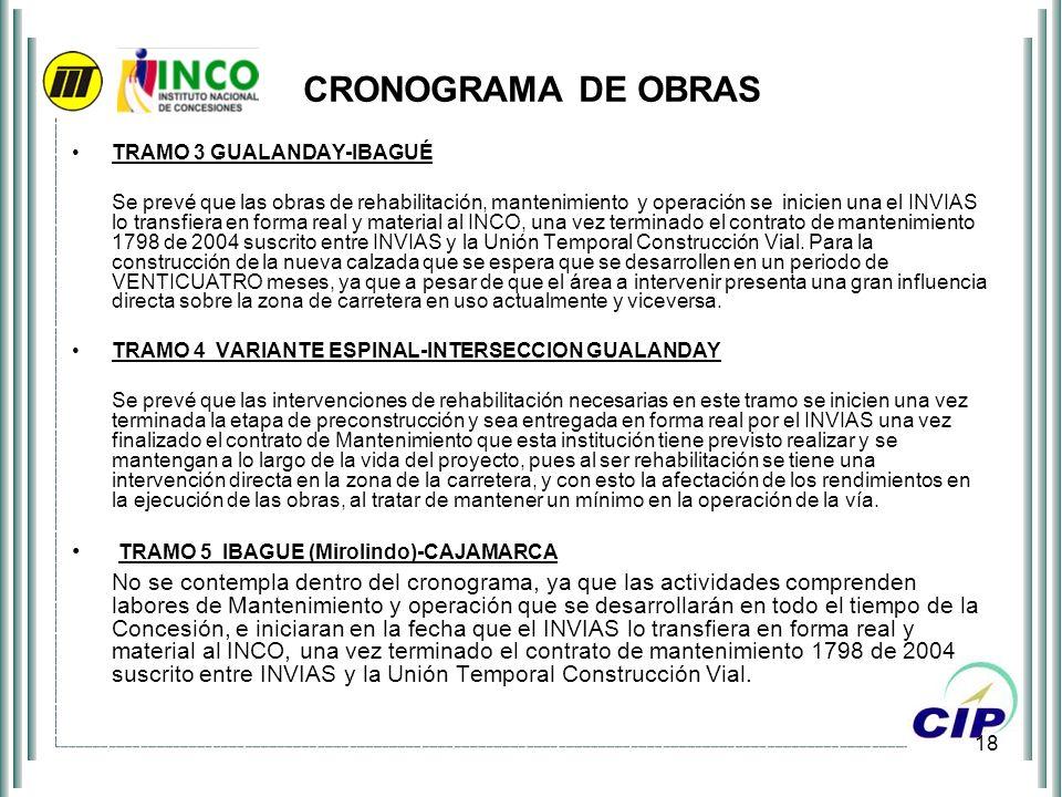 CRONOGRAMA DE OBRAS TRAMO 3 GUALANDAY-IBAGUÉ.