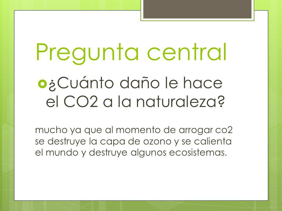 Pregunta central ¿Cuánto daño le hace el CO2 a la naturaleza