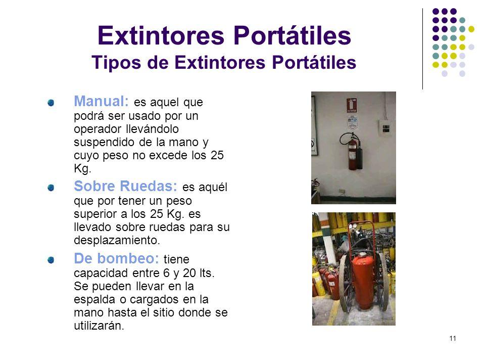 Extintores Portátiles Tipos de Extintores Portátiles