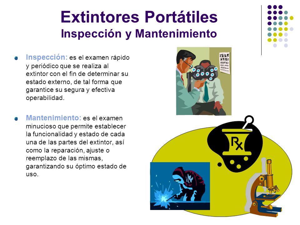 Extintores Portátiles Inspección y Mantenimiento