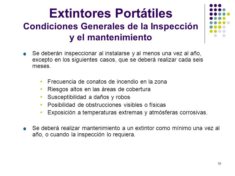 Extintores Portátiles Condiciones Generales de la Inspección y el mantenimiento