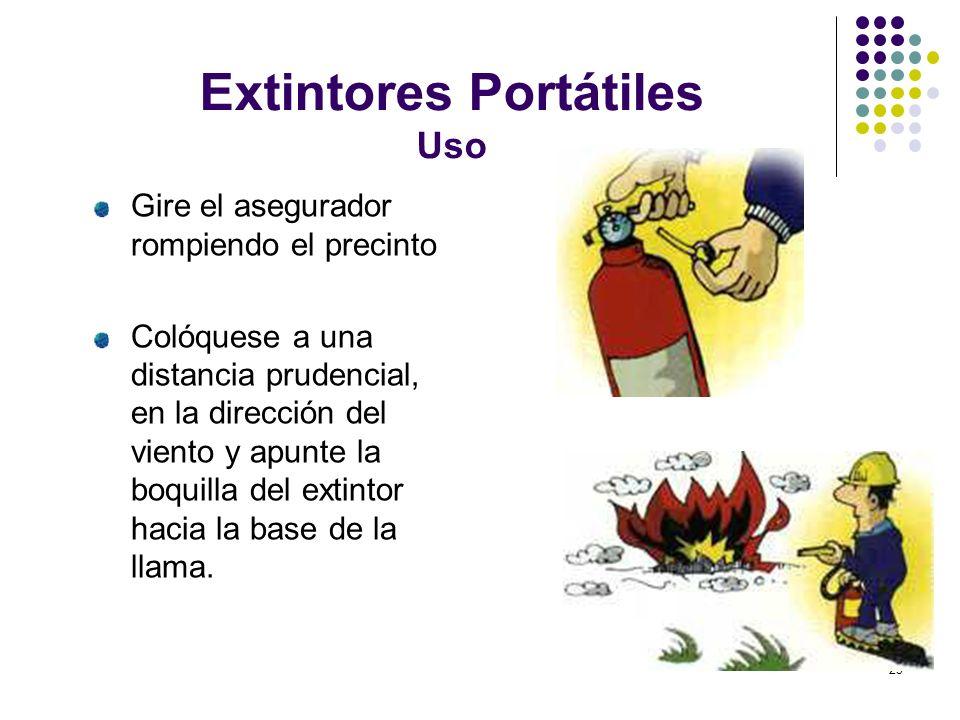 Extintores Portátiles Uso