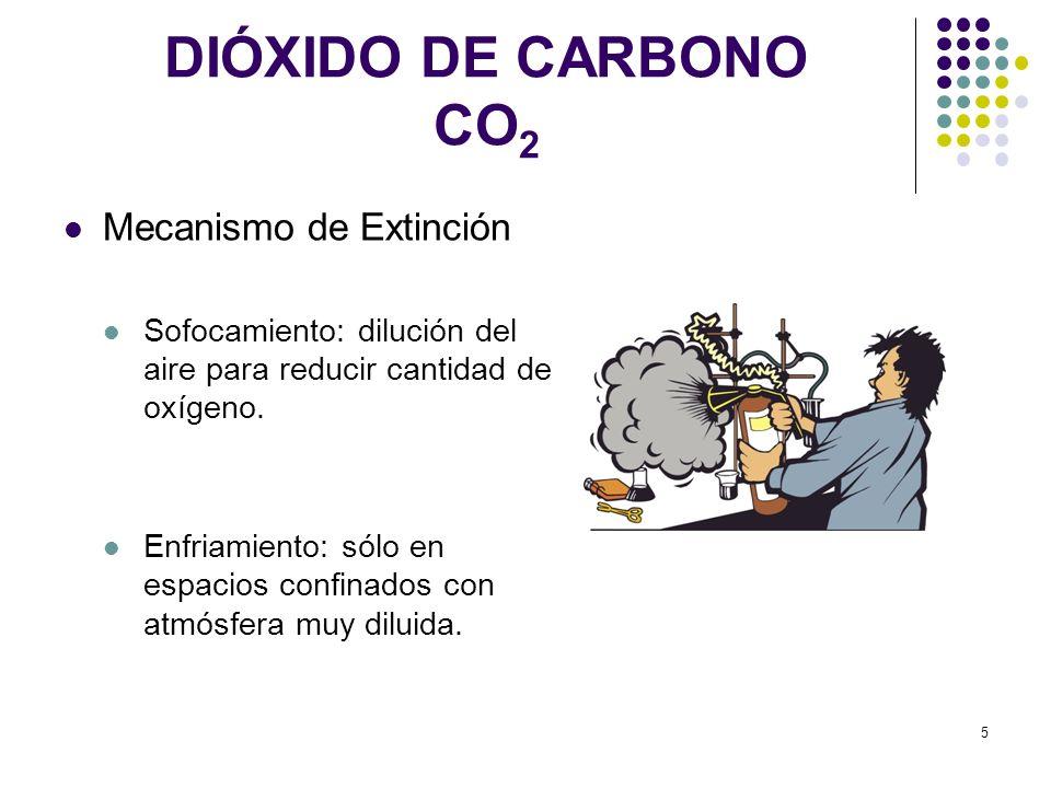 DIÓXIDO DE CARBONO CO2 Mecanismo de Extinción