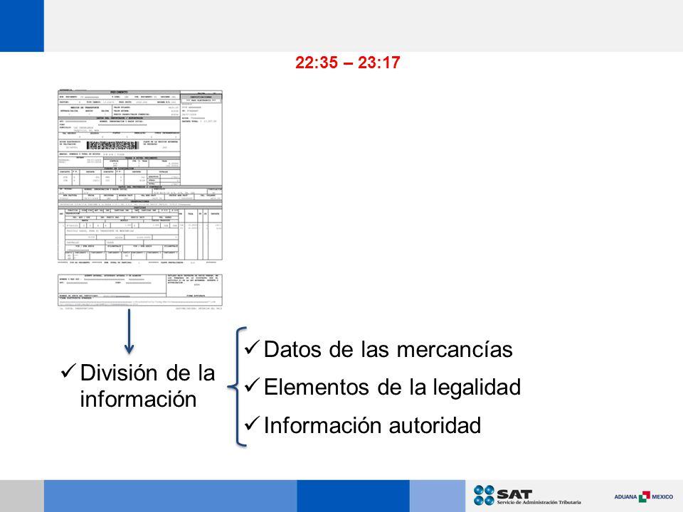 Datos de las mercancías Elementos de la legalidad