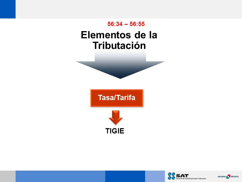 Elementos de la Tributación