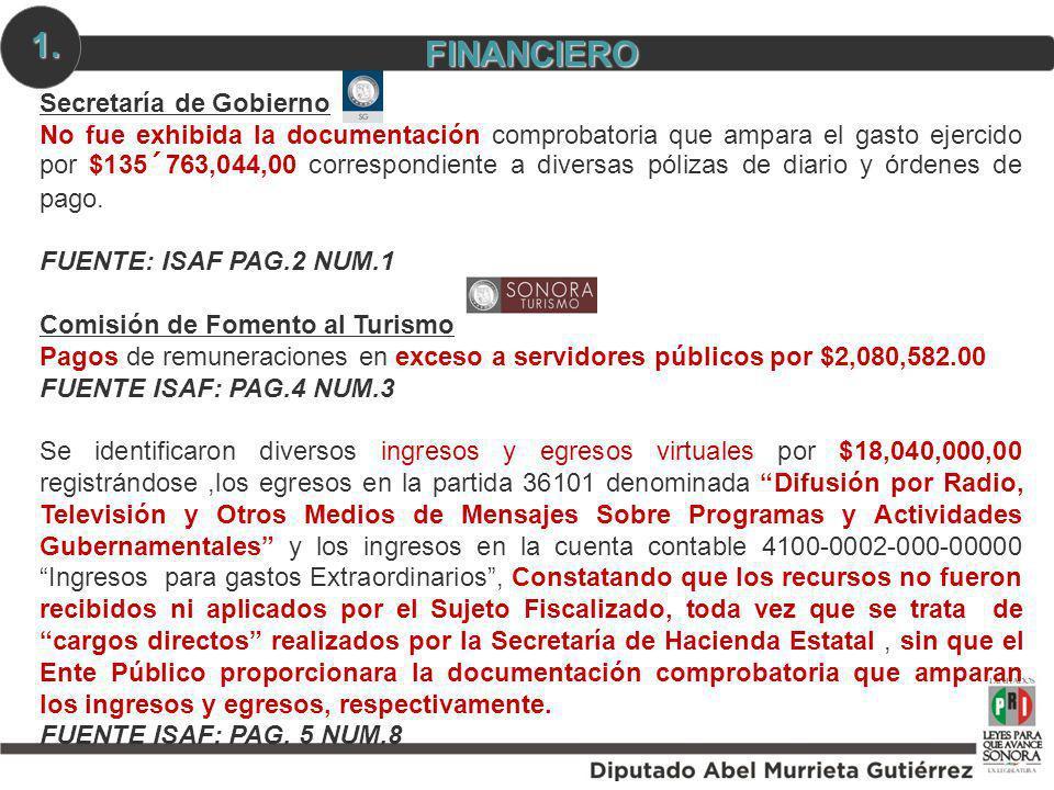 1. FINANCIERO Secretaría de Gobierno