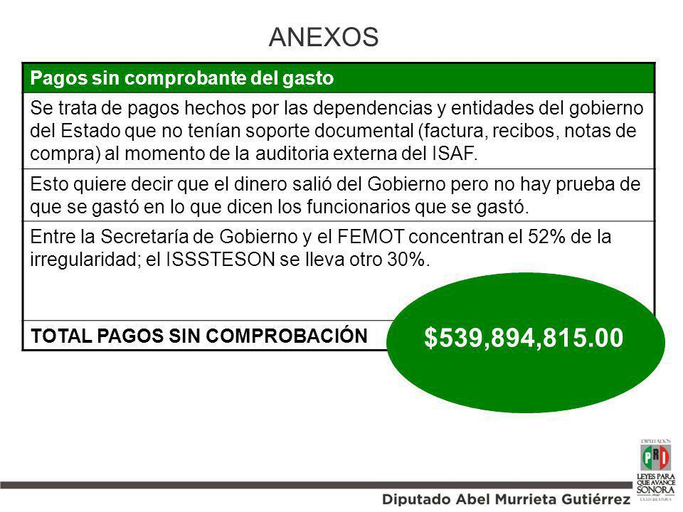 ANEXOS $539,894,815.00 Pagos sin comprobante del gasto