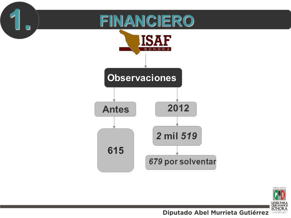 1. FINANCIERO Observaciones Antes 2012 615 2 mil 519 679 por solventar