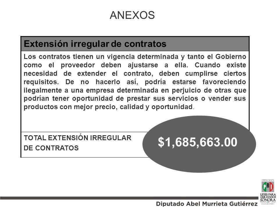 $1,685,663.00 ANEXOS Extensión irregular de contratos