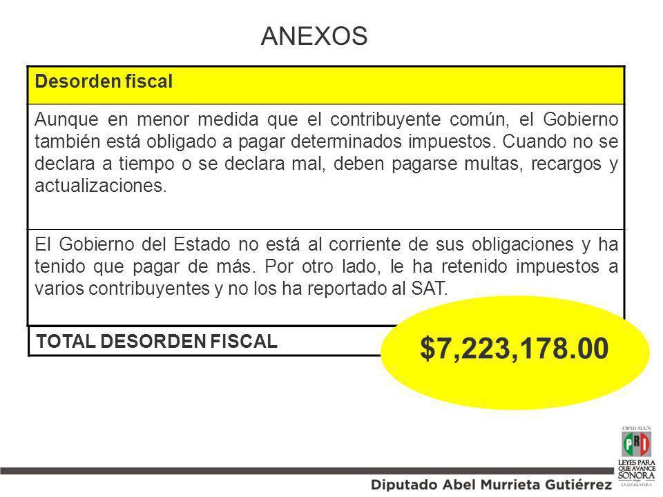 $7,223,178.00 ANEXOS Desorden fiscal