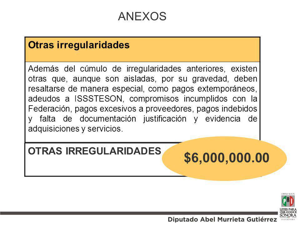 $6,000,000.00 ANEXOS Otras irregularidades OTRAS IRREGULARIDADES