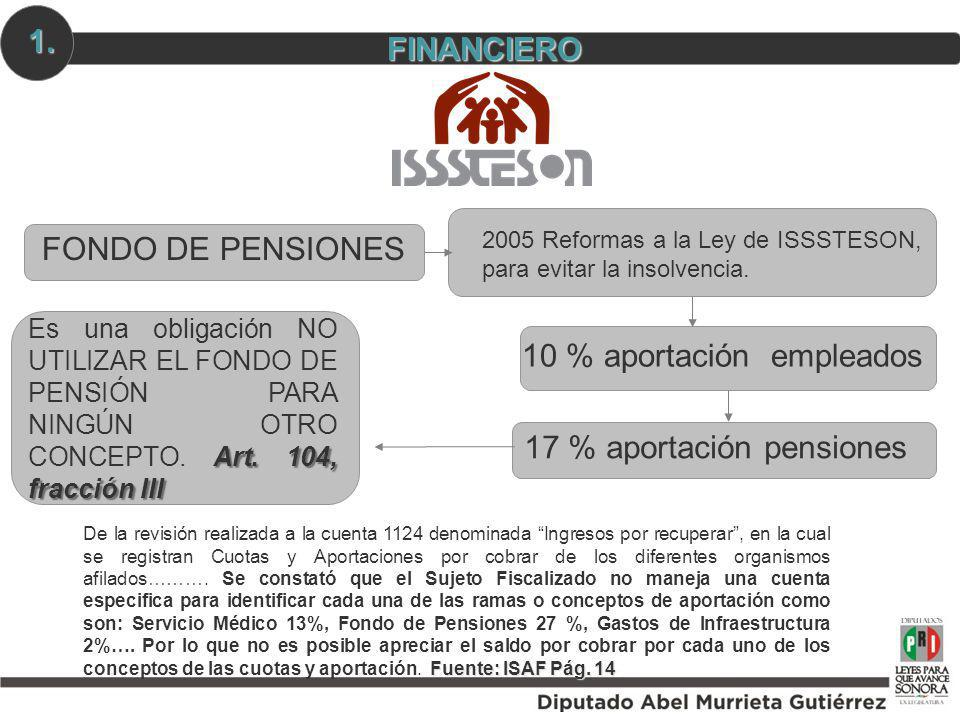 10 % aportación empleados