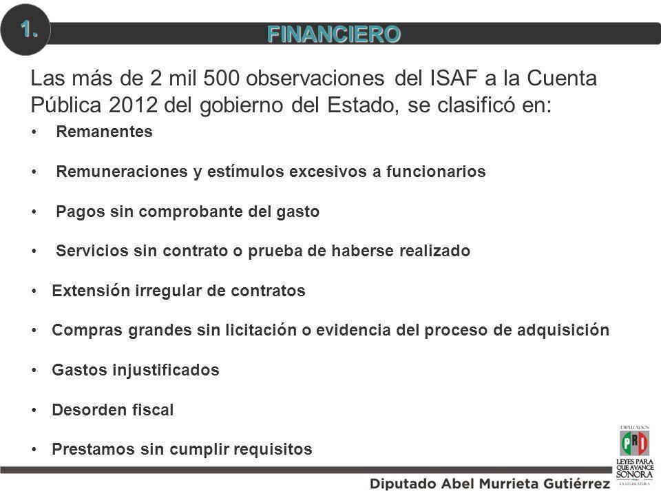 1. FINANCIERO. Las más de 2 mil 500 observaciones del ISAF a la Cuenta Pública 2012 del gobierno del Estado, se clasificó en: