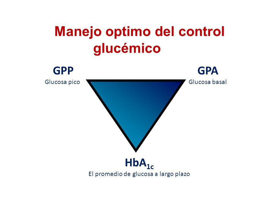 Manejo optimo del control glucémico