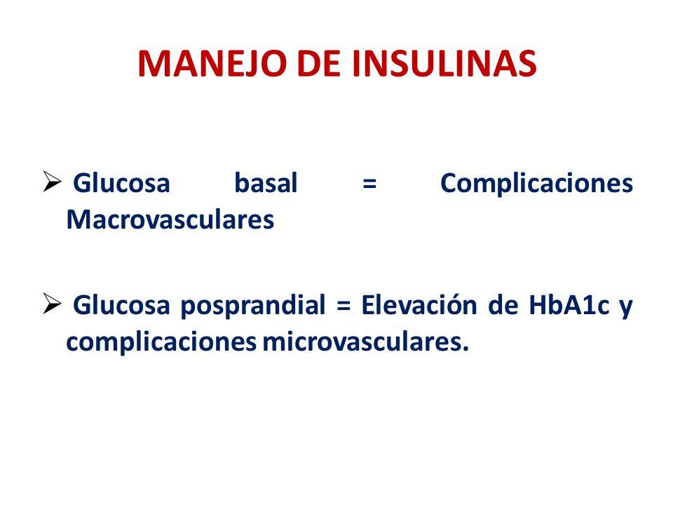 MANEJO DE INSULINAS Glucosa basal = Complicaciones Macrovasculares
