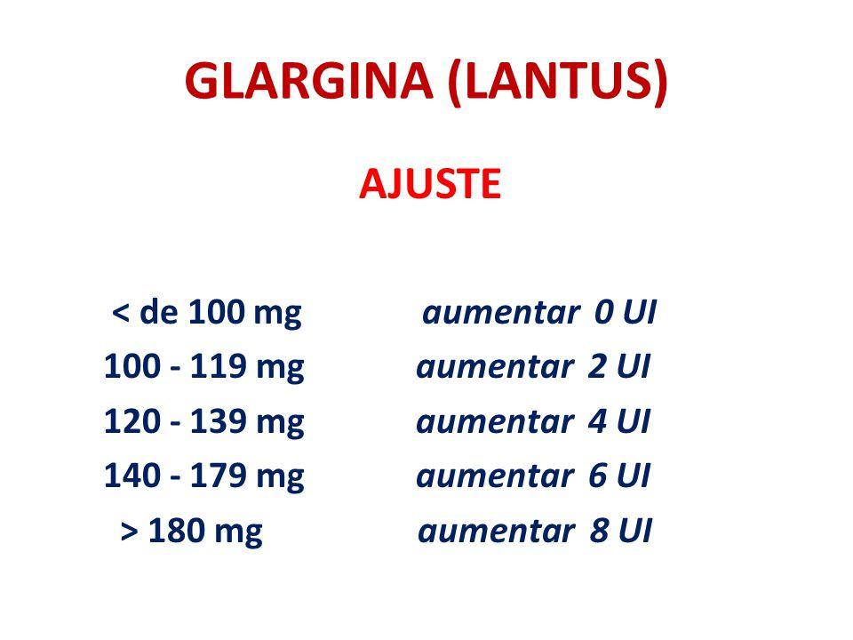 GLARGINA (LANTUS)