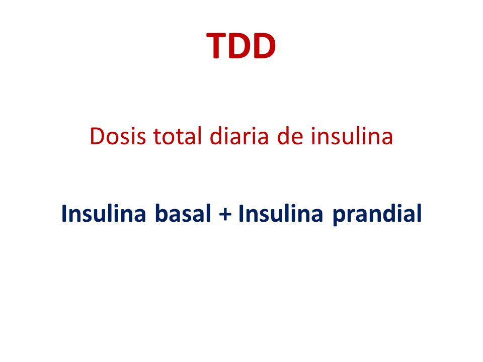 Dosis total diaria de insulina Insulina basal + Insulina prandial
