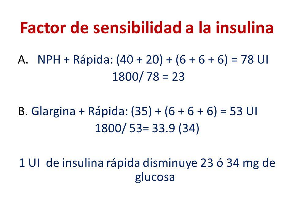 Factor de sensibilidad a la insulina
