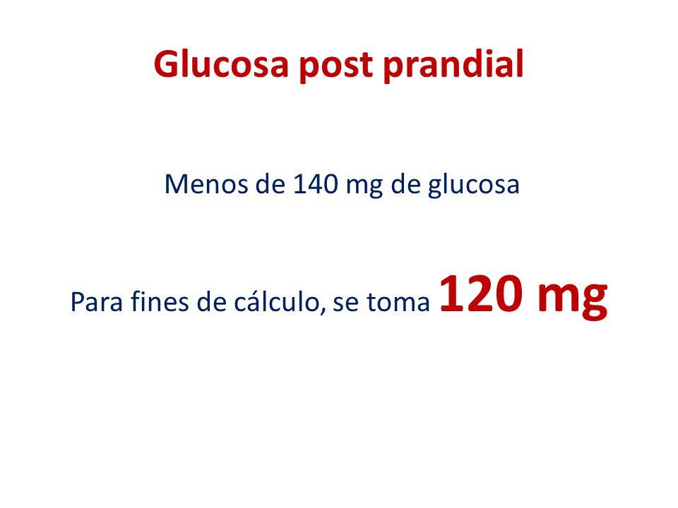 Para fines de cálculo, se toma 120 mg