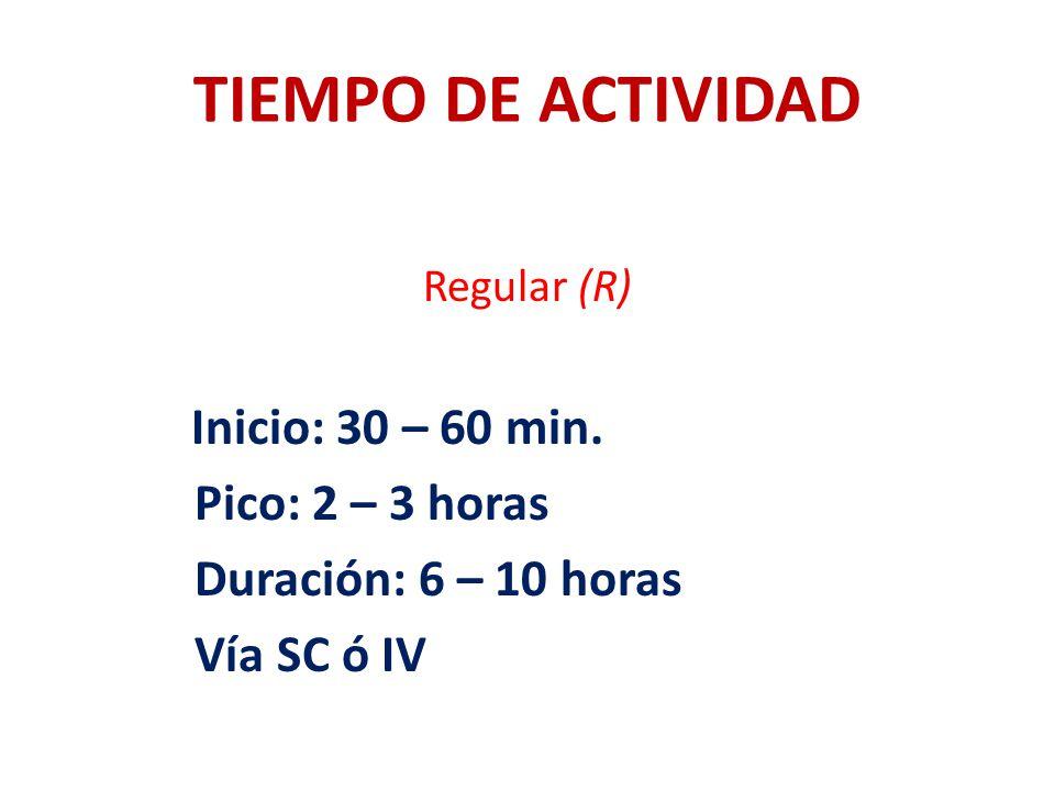 TIEMPO DE ACTIVIDAD Pico: 2 – 3 horas Duración: 6 – 10 horas