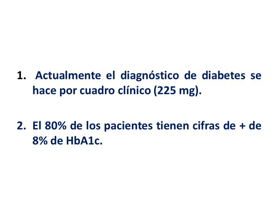 Actualmente el diagnóstico de diabetes se hace por cuadro clínico (225 mg).