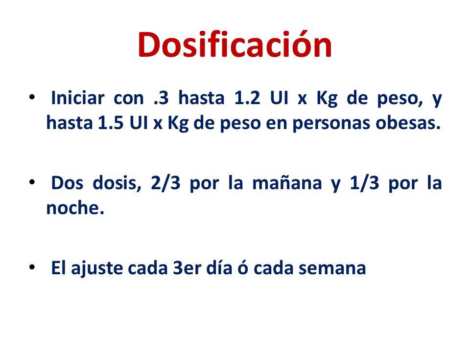 Dosificación Iniciar con .3 hasta 1.2 UI x Kg de peso, y hasta 1.5 UI x Kg de peso en personas obesas.