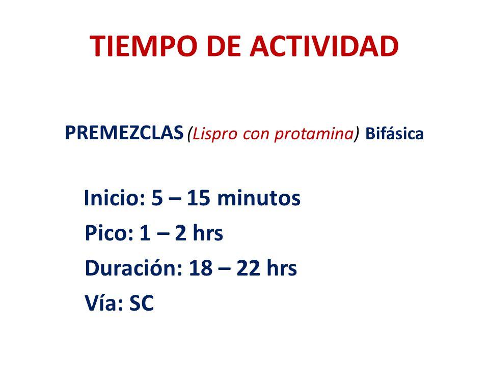 PREMEZCLAS (Lispro con protamina) Bifásica