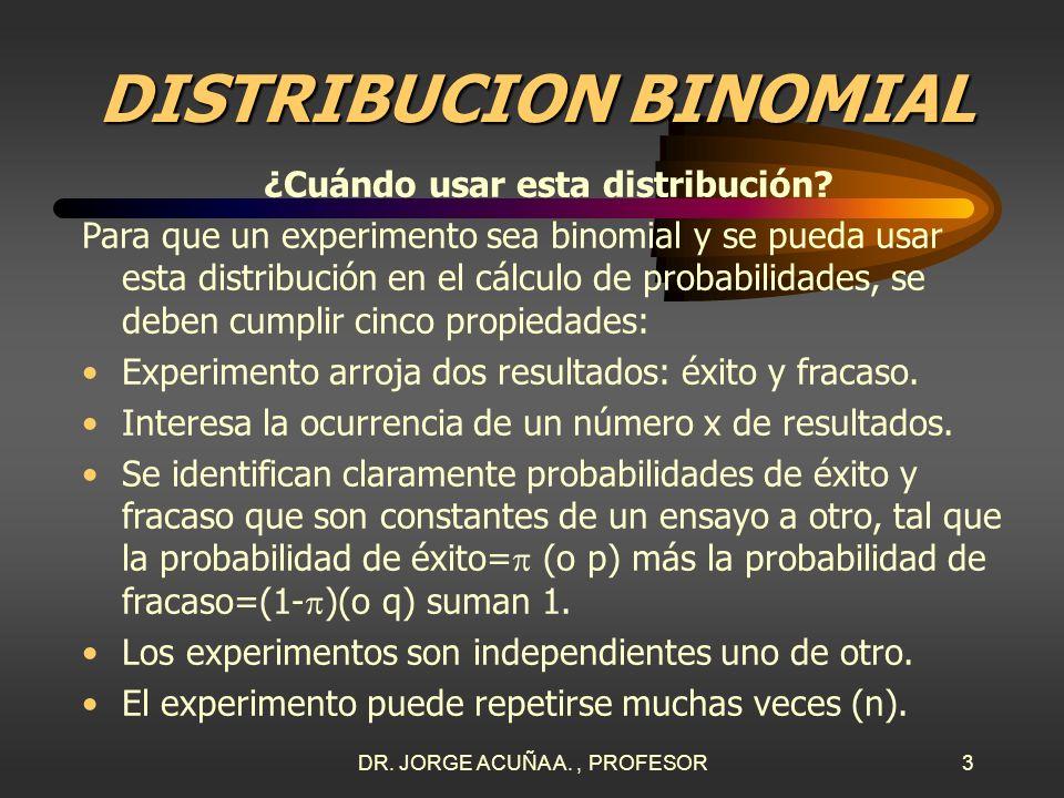 DISTRIBUCION BINOMIAL ¿Cuándo usar esta distribución