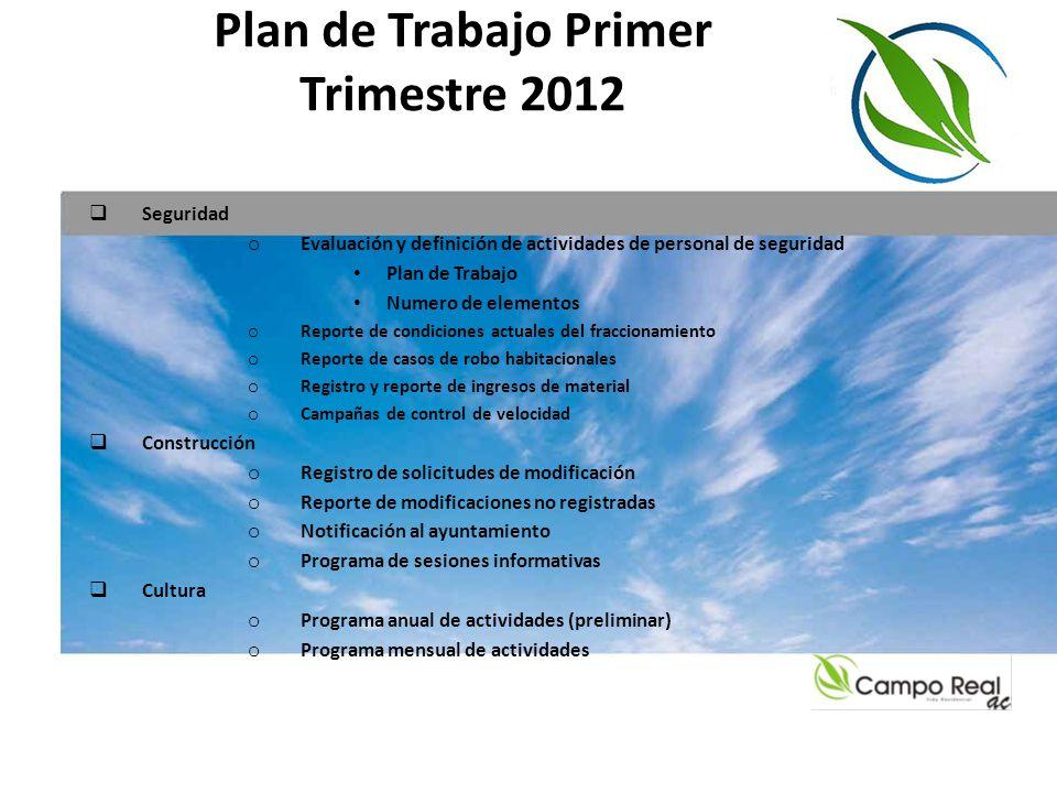 Plan de Trabajo Primer Trimestre 2012