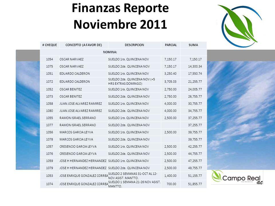 Finanzas Reporte Noviembre 2011