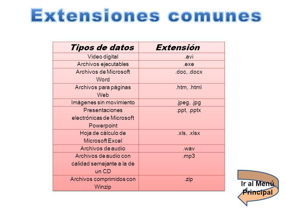 Extensiones comunes Tipos de datos Extensión Ir al Menú Principal