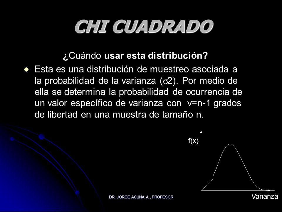 CHI CUADRADO ¿Cuándo usar esta distribución