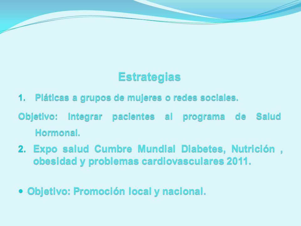 Estrategias Pláticas a grupos de mujeres o redes sociales. Objetivo: Integrar pacientes al programa de Salud Hormonal.
