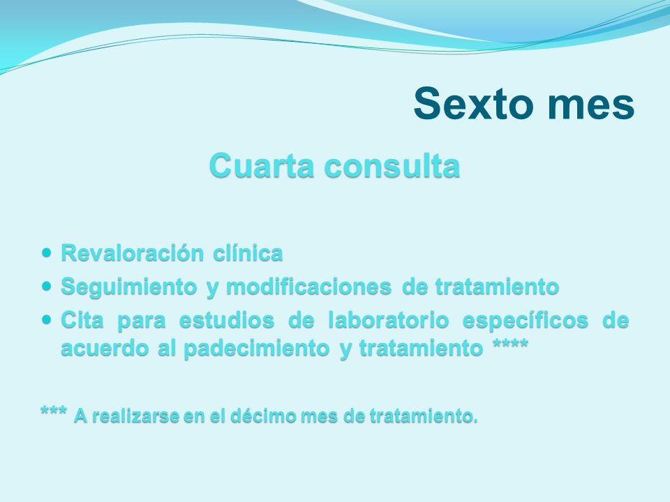 Sexto mes Cuarta consulta Revaloración clínica