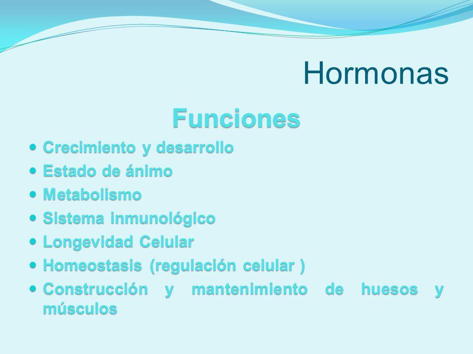 Hormonas Funciones Crecimiento y desarrollo Estado de ánimo